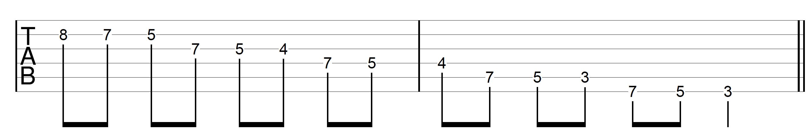 Open String Scale G Major Descend Fretted