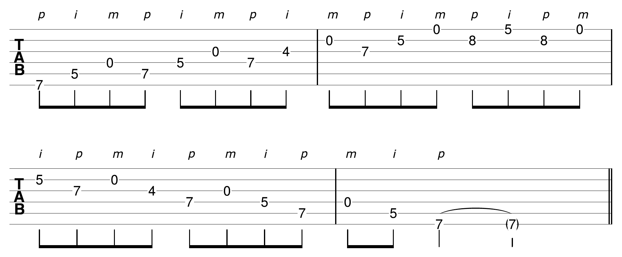 Open String Scale Ascending And Descending