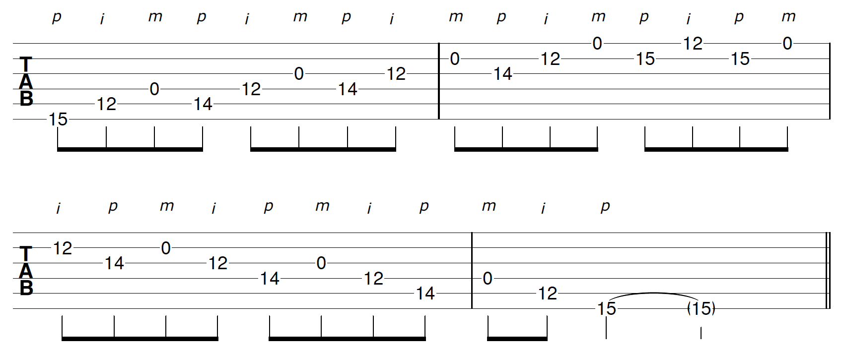 Open String Solo Guitar Riff Pattern 1
