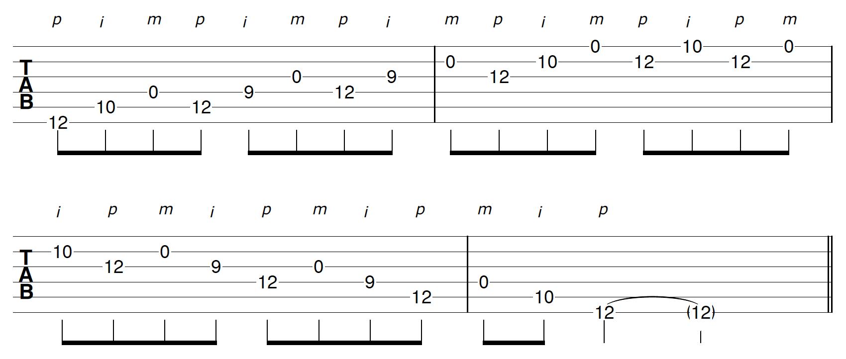 Open String Solo Guitar Riff Pattern 5