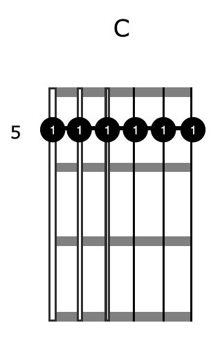 How To Play Acoustic Guitar In Open Tunings