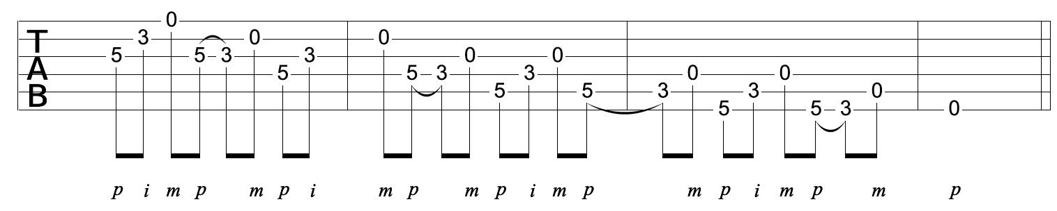 Csus2-Tuning-Riff-2