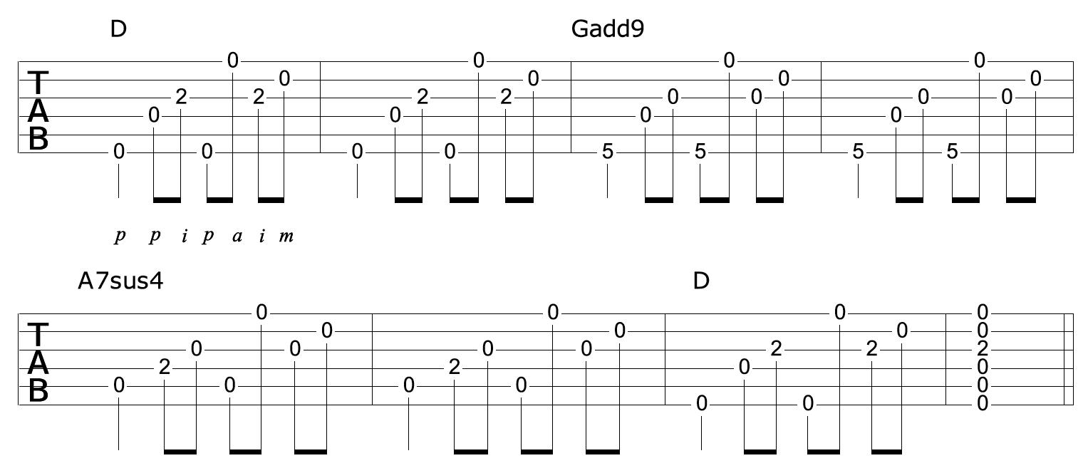 DADGAD-Tuning-Progression