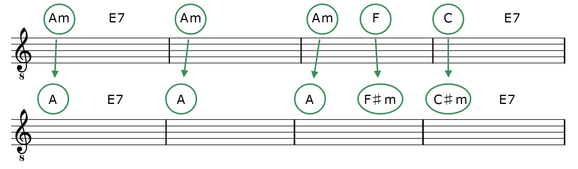 Parallel Key Modulation Chord Converted  1