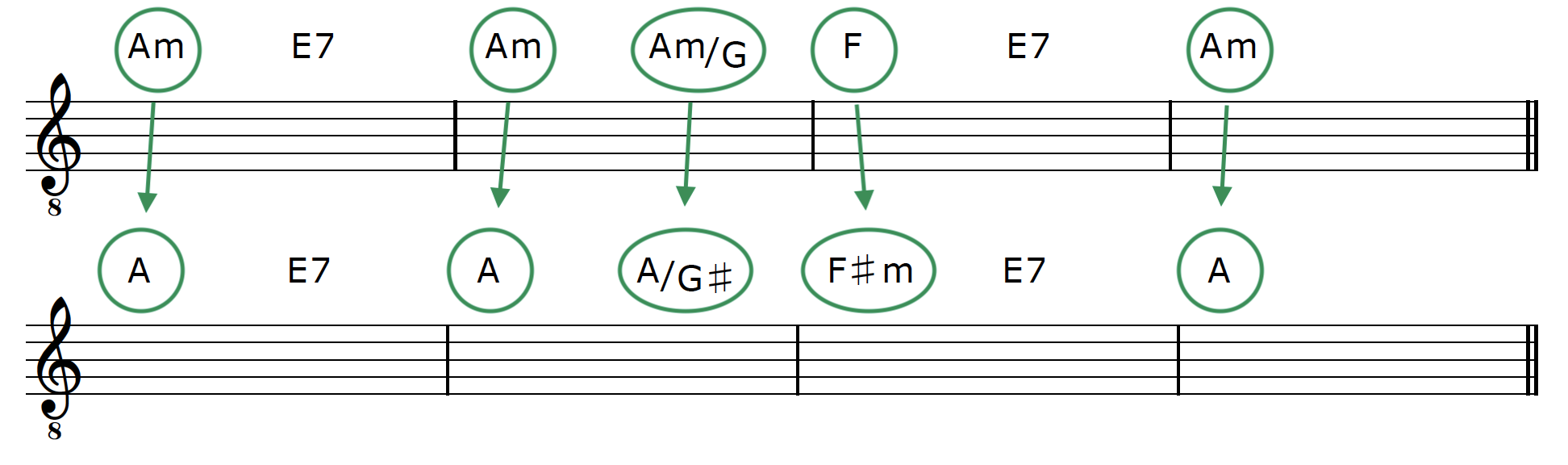Parallel Key Modulation Chord Converted  2