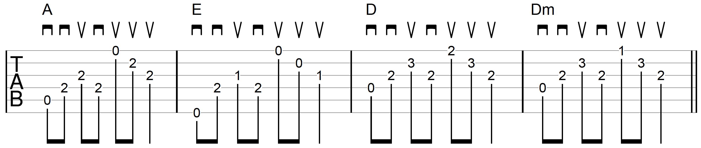 Strum-Chord-Pick-Guitar-Example-1