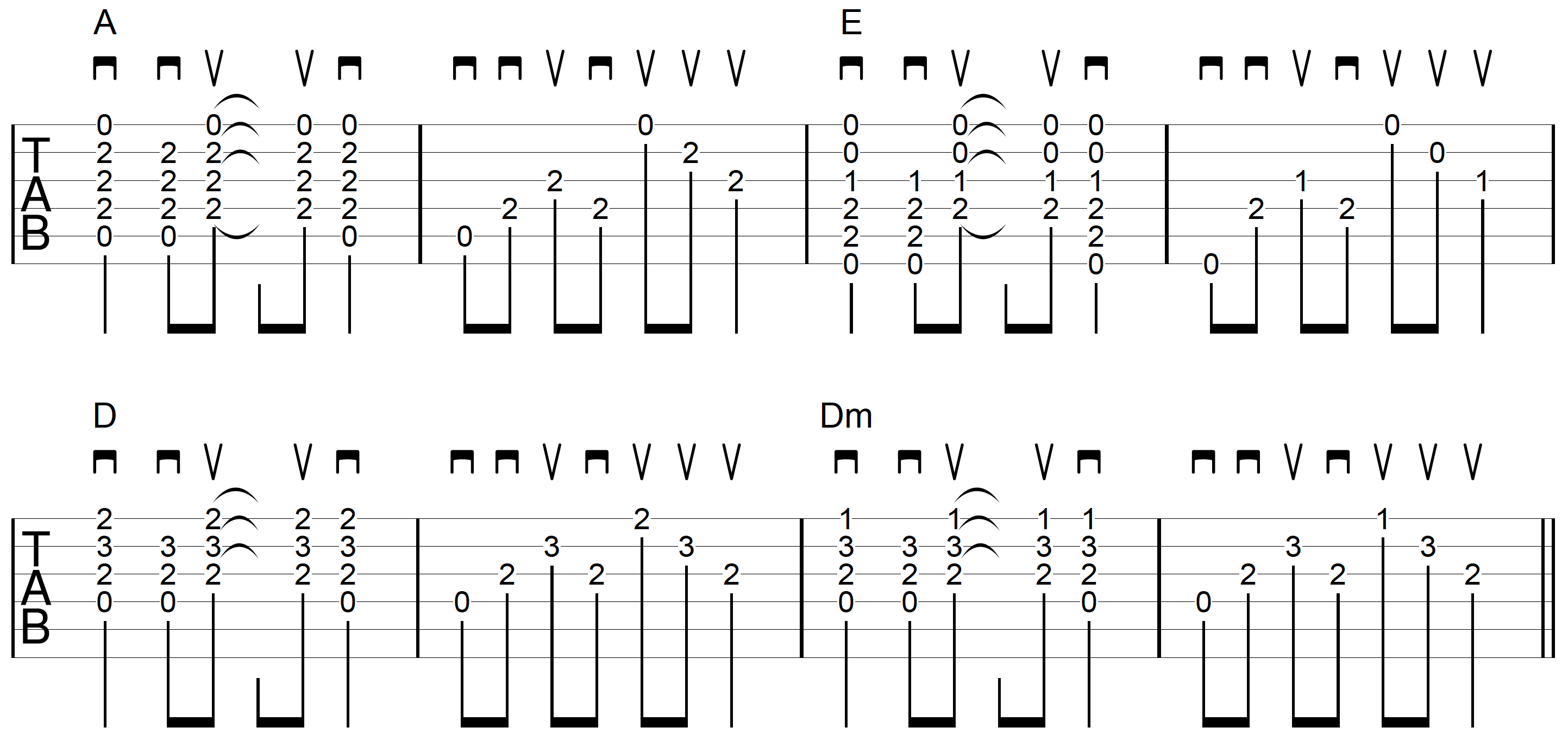 Strum-Chord-Pick-Guitar-Example-2