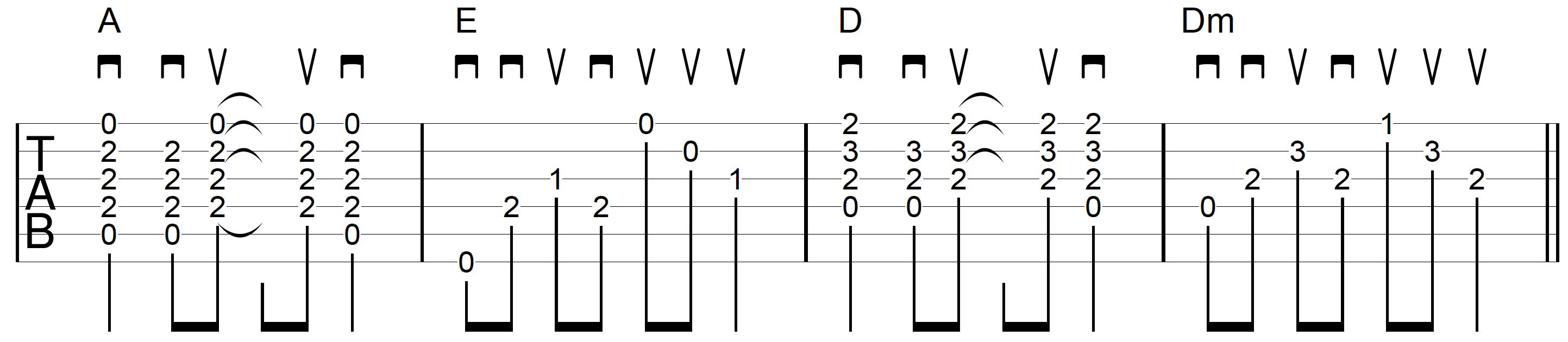 Strum-Chord-Pick-Guitar-Example-3