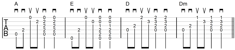 Strum-Chord-Pick-Guitar-Example-5