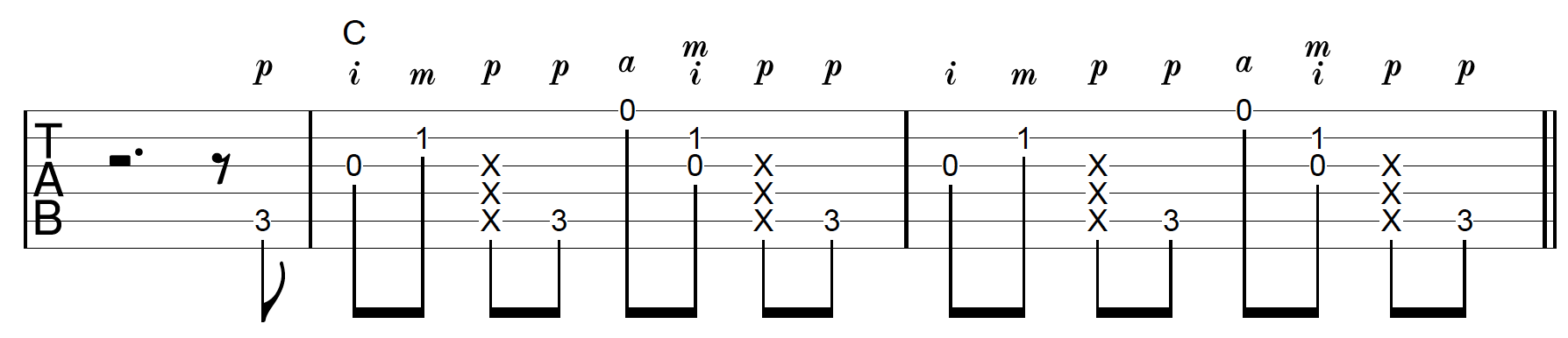 Thumb Slap C Chord Pattern 2