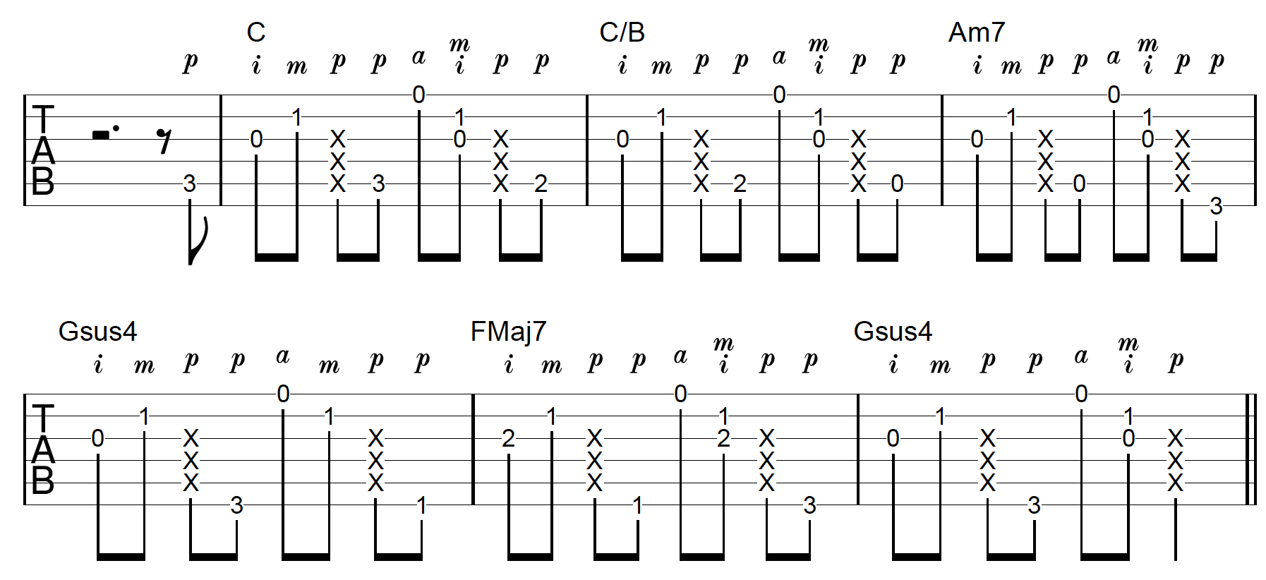 Thumb Slap Chord Progression 2