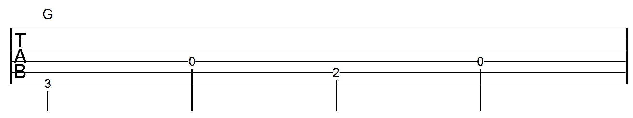 Travis Picking Pattern Guitar G Chord 2