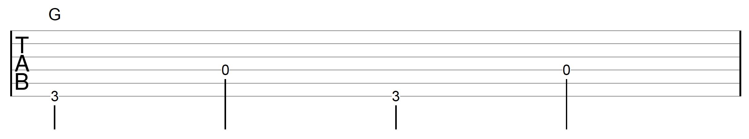 Travis Picking Pattern Guitar G Chord 1