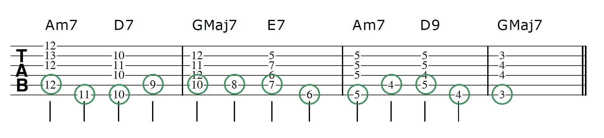 Walking Bass Line Guitar Step 4