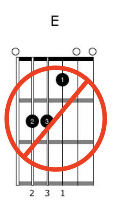 Guitar Chord Creativity Part 2 Pic