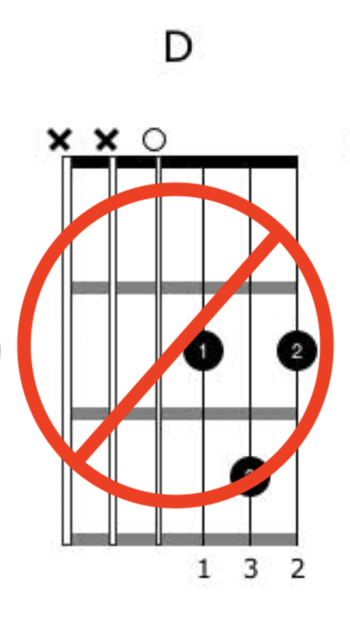 Creative Guitar Chord Part 3 Article Page Pic