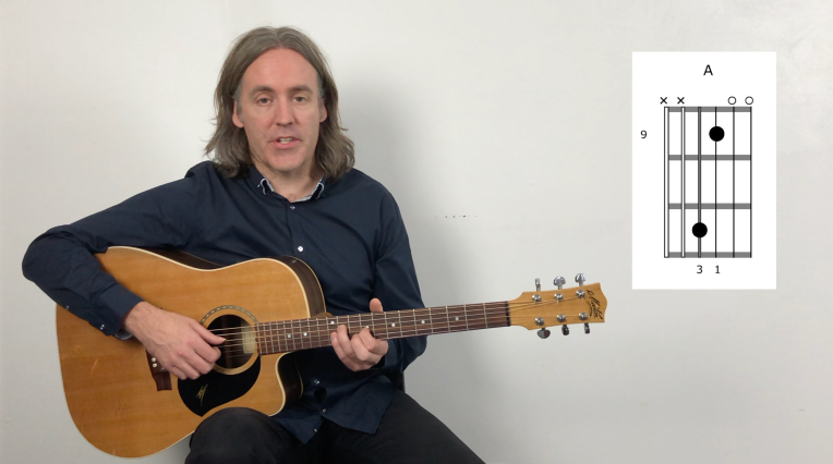 Creative Guitar Chord Video Pic
