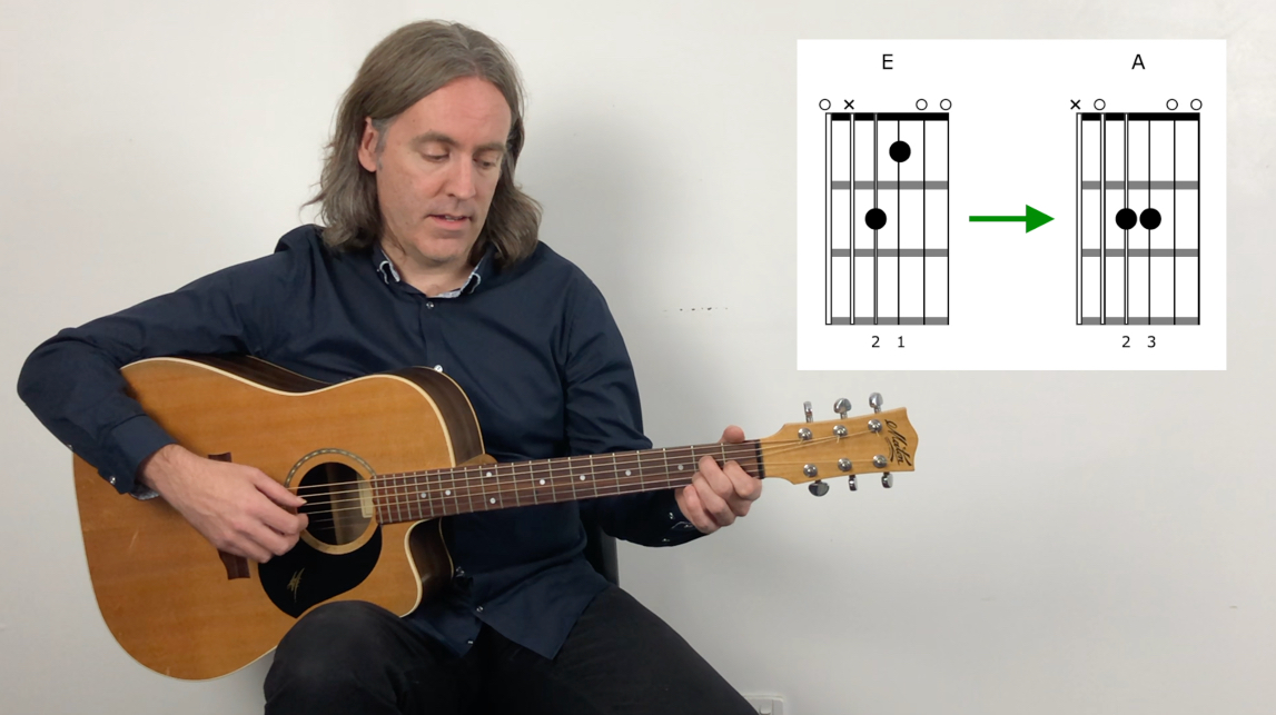 Creative Guitar Chord Part 2 Video Pic