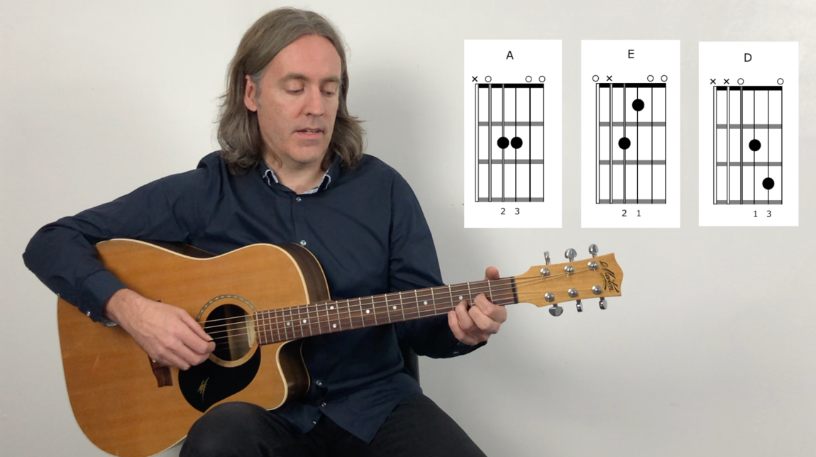 Acoustic Guitar Chord Creativity Part 3 Screenshot
