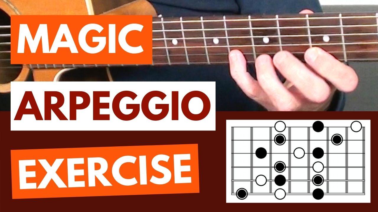 How To Solo Using Guitar Arpeggio Image